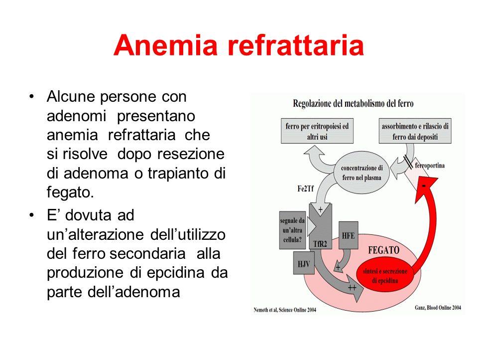 Anemia refrattaria Alcune persone con adenomi presentano anemia refrattaria che si risolve dopo resezione di adenoma o trapianto di fegato. E dovuta a