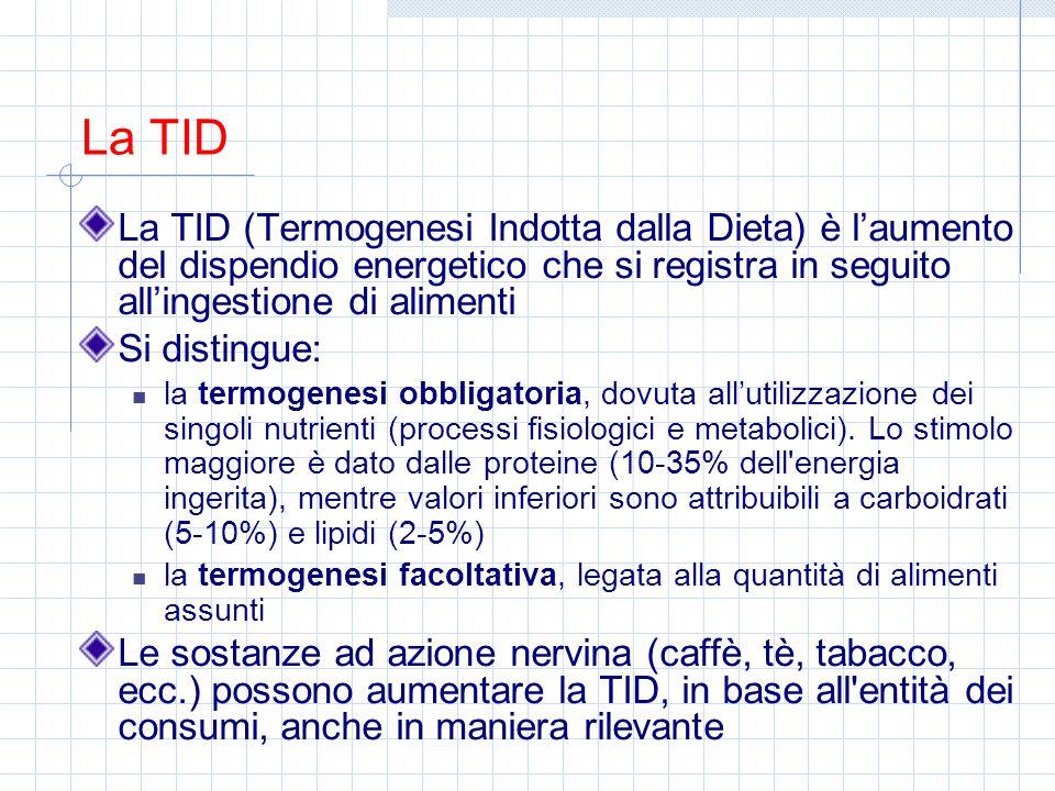 La TID (Termogenesi Indotta dalla Dieta) è laumento del dispendio energetico che si registra in seguito allingestione di alimenti Si distingue: la ter