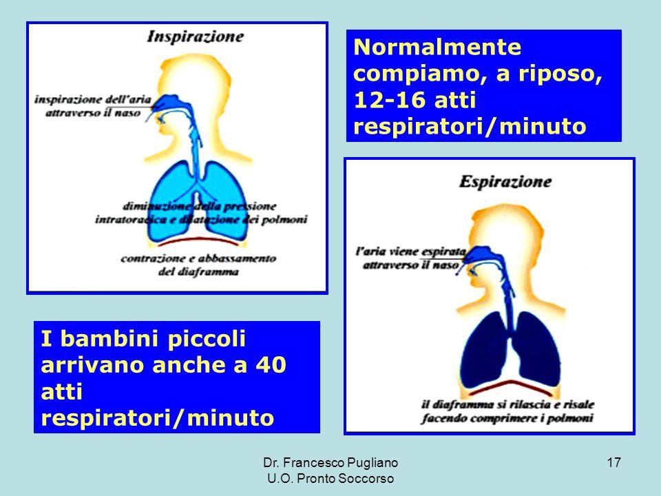 17 Normalmente compiamo, a riposo, 12-16 atti respiratori/minuto I bambini piccoli arrivano anche a 40 atti respiratori/minuto Dr. Francesco Pugliano