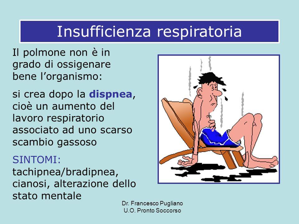 Insufficienza respiratoria Il polmone non è in grado di ossigenare bene lorganismo: si crea dopo la dispnea, cioè un aumento del lavoro respiratorio a