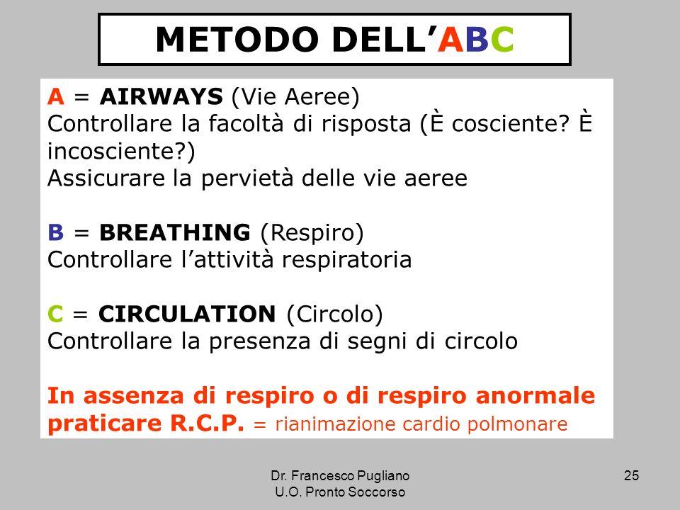 25 A = AIRWAYS (Vie Aeree) Controllare la facoltà di risposta (È cosciente? È incosciente?) Assicurare la pervietà delle vie aeree B = BREATHING (Resp