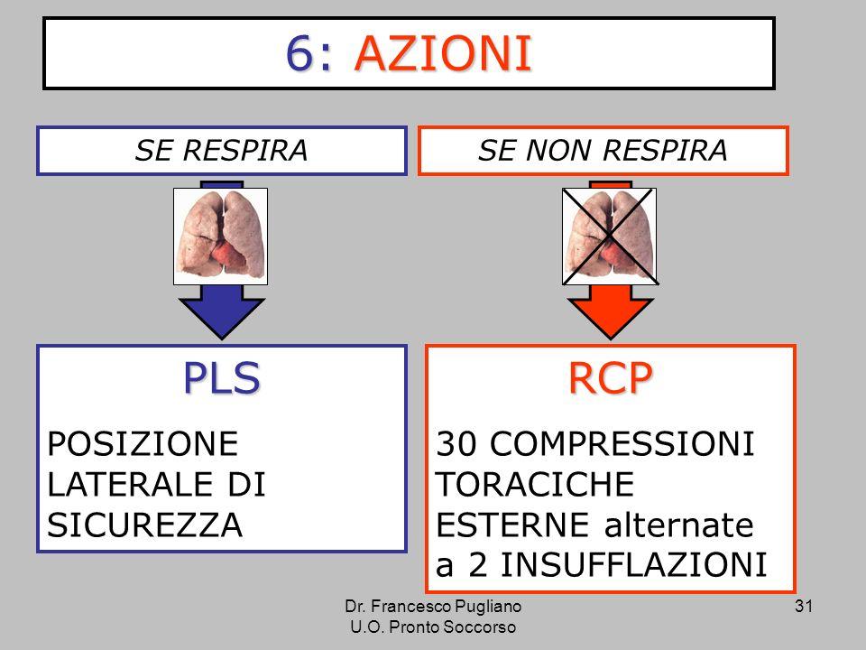 31 6: AZIONI SE RESPIRASE NON RESPIRA RCP 30 COMPRESSIONI TORACICHE ESTERNE alternate a 2 INSUFFLAZIONIPLS POSIZIONE LATERALE DI SICUREZZA Dr. Frances