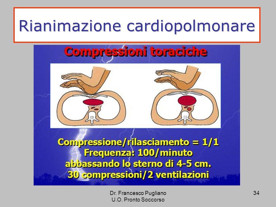 34 Rianimazione cardiopolmonare Dr. Francesco Pugliano U.O. Pronto Soccorso