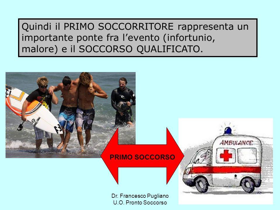 4 Quindi il PRIMO SOCCORRITORE rappresenta un importante ponte fra levento (infortunio, malore) e il SOCCORSO QUALIFICATO. PRIMO SOCCORSO Dr. Francesc