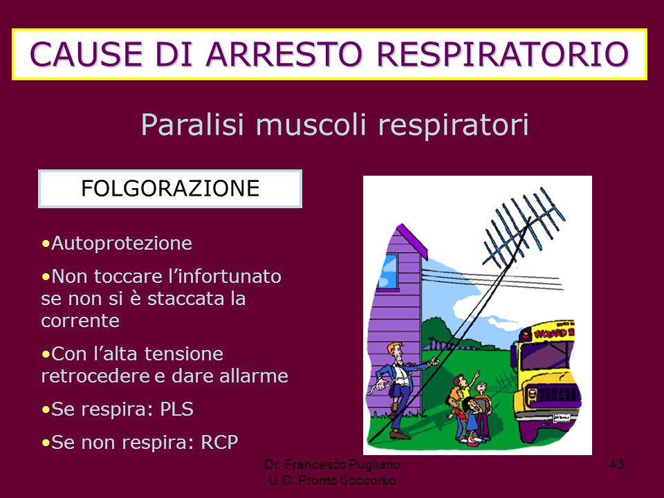 43 CAUSE DI ARRESTO RESPIRATORIO Paralisi muscoli respiratori FOLGORAZIONE Autoprotezione Non toccare linfortunato se non si è staccata la corrente Co