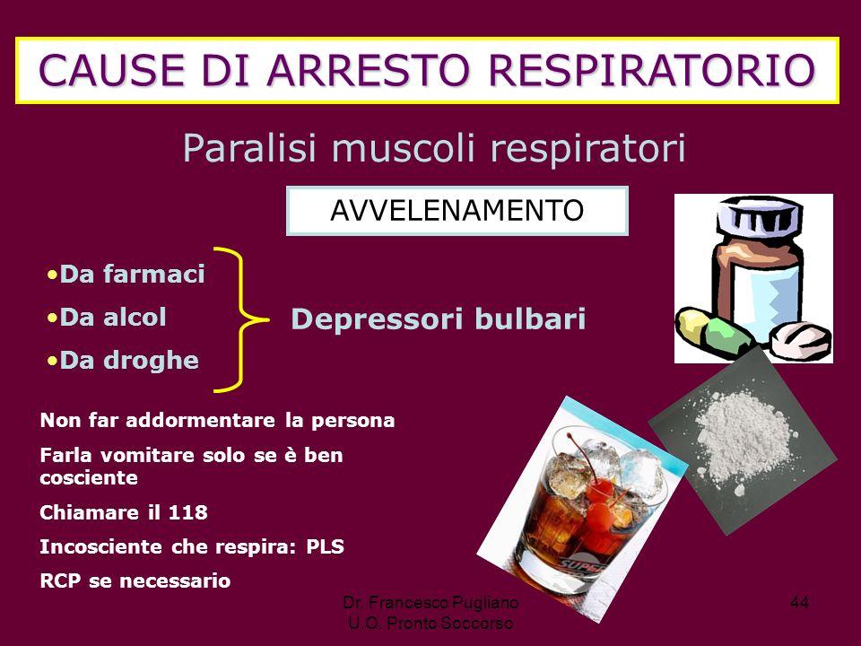 44 CAUSE DI ARRESTO RESPIRATORIO Paralisi muscoli respiratori AVVELENAMENTO Da farmaci Da alcol Da droghe Depressori bulbari Non far addormentare la p
