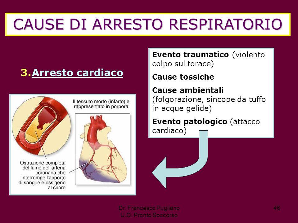 Dr. Francesco Pugliano U.O. Pronto Soccorso 46 3.Arresto cardiaco CAUSE DI ARRESTO RESPIRATORIO Evento traumatico (violento colpo sul torace) Cause to