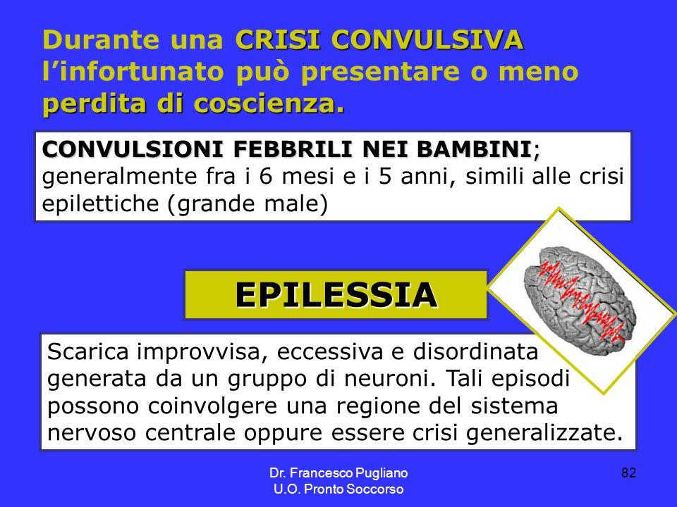 82 CRISI CONVULSIVA perdita di coscienza. Durante una CRISI CONVULSIVA linfortunato può presentare o meno perdita di coscienza. EPILESSIA Scarica impr
