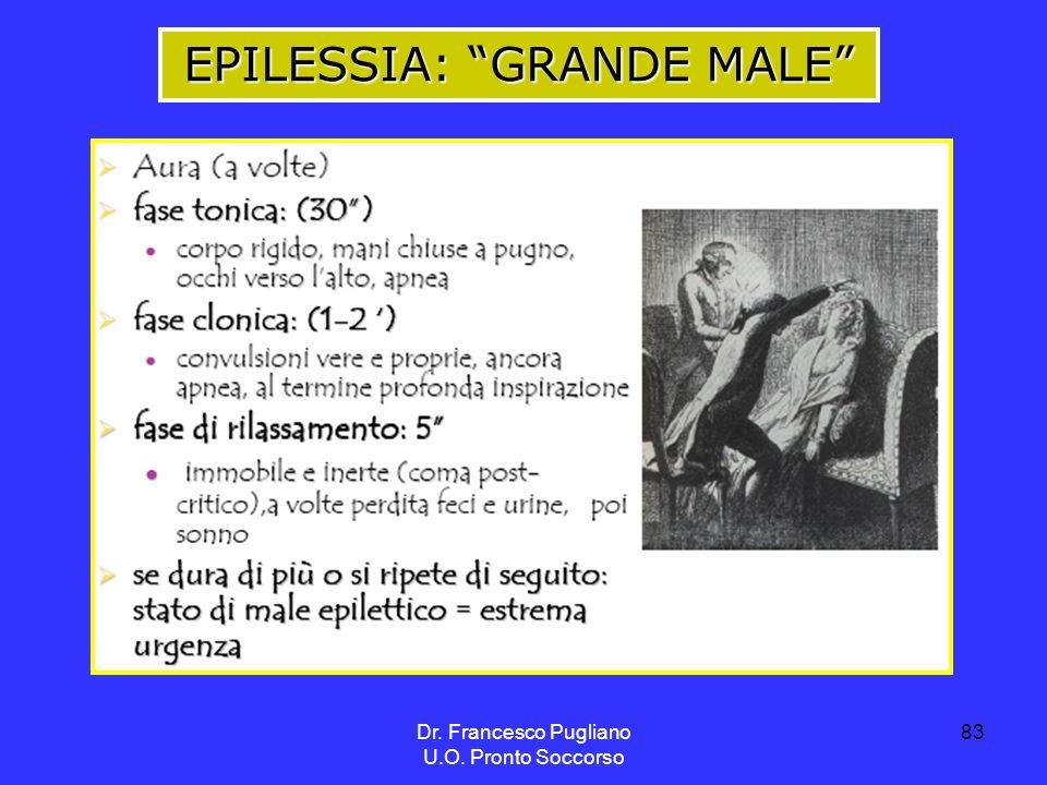 83 EPILESSIA: GRANDE MALE Dr. Francesco Pugliano U.O. Pronto Soccorso