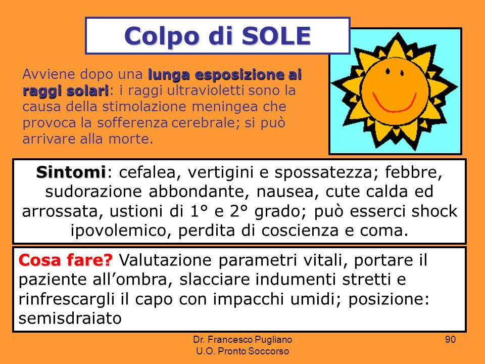 90 Colpo di SOLE lunga esposizione ai raggi solari Avviene dopo una lunga esposizione ai raggi solari: i raggi ultravioletti sono la causa della stimo