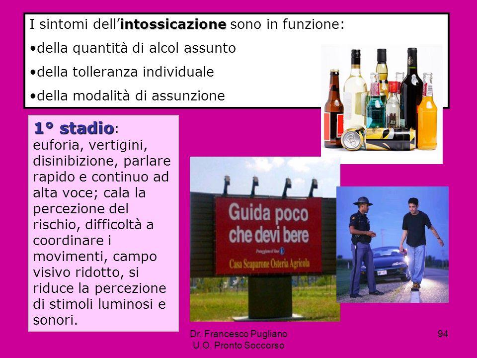 94 intossicazione I sintomi dellintossicazione sono in funzione: della quantità di alcol assunto della tolleranza individuale della modalità di assunz