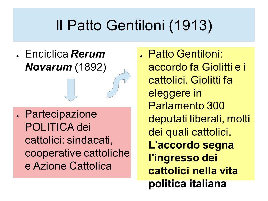 Il Patto Gentiloni (1913) Enciclica Rerum Novarum (1892) Partecipazione POLITICA dei cattolici: sindacati, cooperative cattoliche e Azione Cattolica P