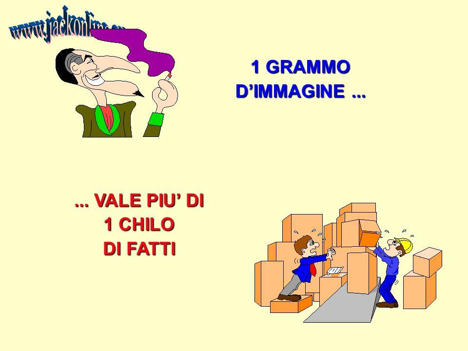 1 GRAMMO DIMMAGINE...... VALE PIU DI 1 CHILO DI FATTI