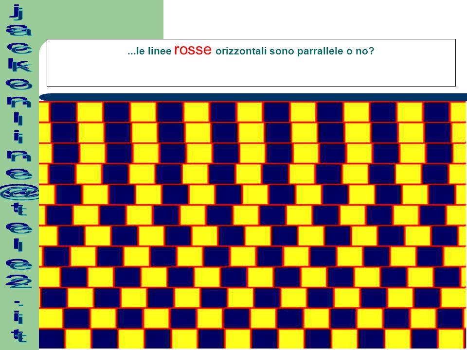 ...le linee rosse orizzontali sono parrallele o no