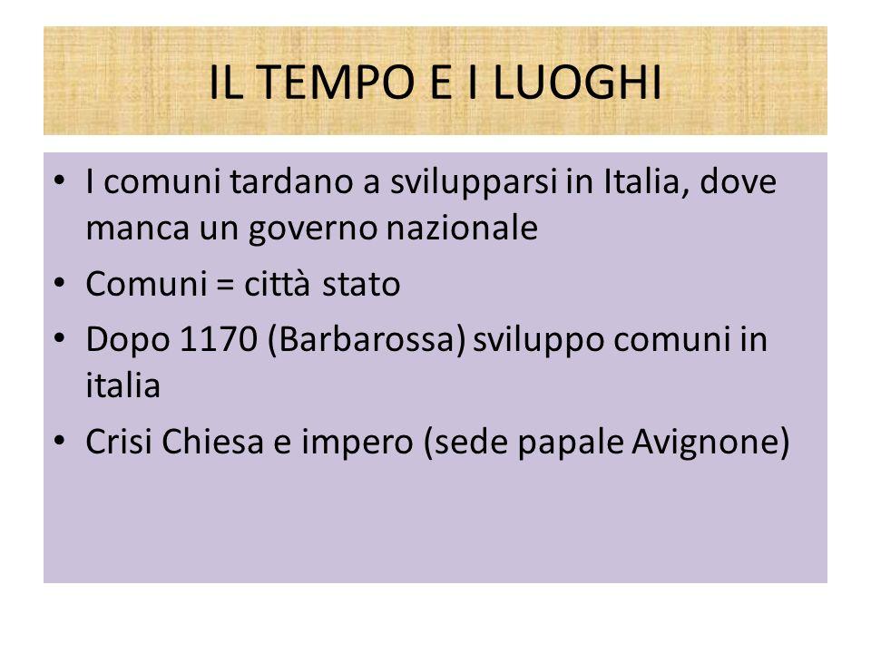 IL TEMPO E I LUOGHI I comuni tardano a svilupparsi in Italia, dove manca un governo nazionale Comuni = città stato Dopo 1170 (Barbarossa) sviluppo comuni in italia Crisi Chiesa e impero (sede papale Avignone)
