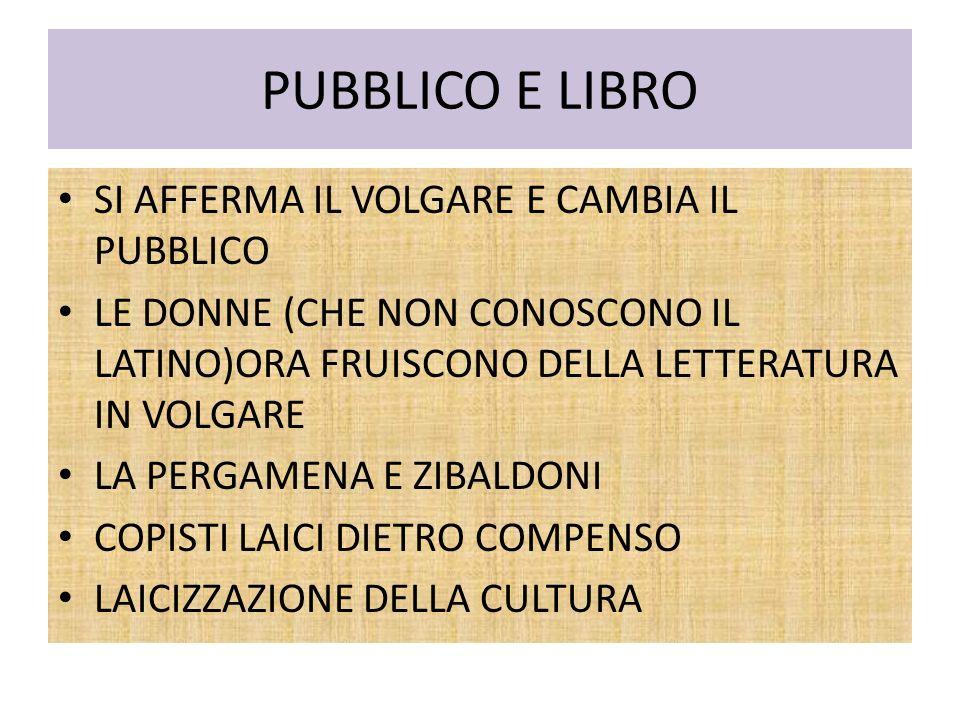 PUBBLICO E LIBRO SI AFFERMA IL VOLGARE E CAMBIA IL PUBBLICO LE DONNE (CHE NON CONOSCONO IL LATINO)ORA FRUISCONO DELLA LETTERATURA IN VOLGARE LA PERGAMENA E ZIBALDONI COPISTI LAICI DIETRO COMPENSO LAICIZZAZIONE DELLA CULTURA