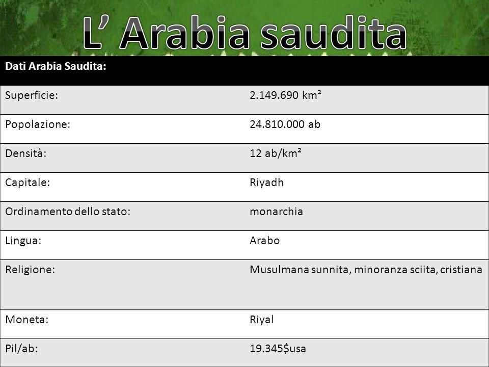 Dati Arabia Saudita: Superficie:2.149.690 km² Popolazione:24.810.000 ab Densità:12 ab/km² Capitale:Riyadh Ordinamento dello stato:monarchia Lingua:Ara
