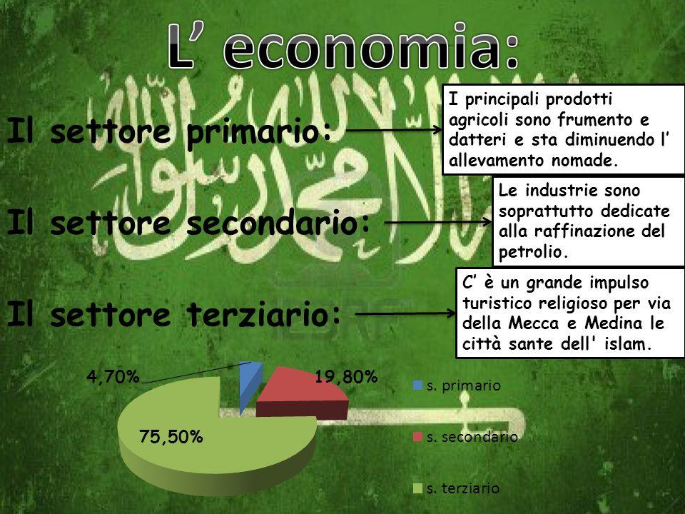 Il settore primario: Il settore terziario: Il settore secondario: I principali prodotti agricoli sono frumento e datteri e sta diminuendo l allevament