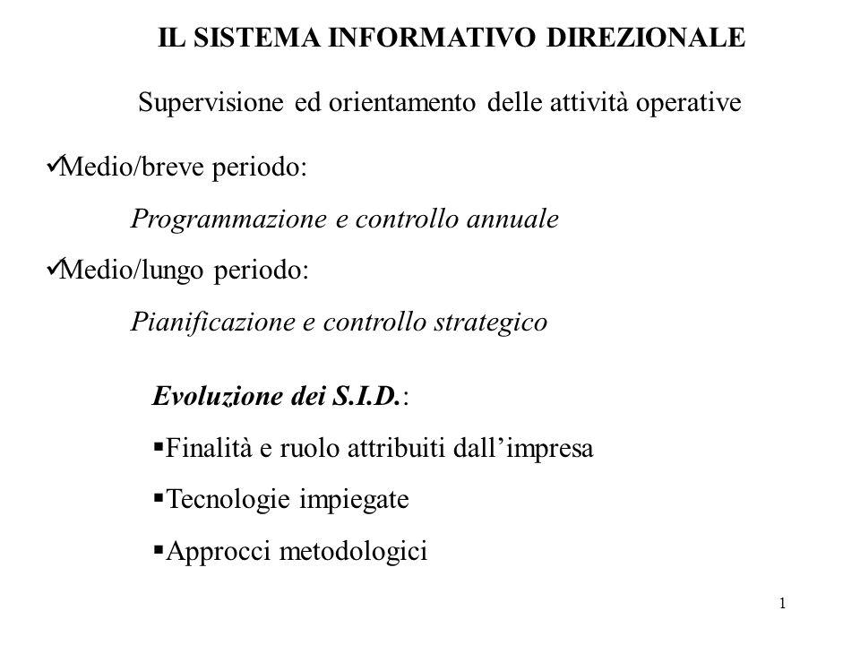 1 IL SISTEMA INFORMATIVO DIREZIONALE Supervisione ed orientamento delle attività operative Medio/breve periodo: Programmazione e controllo annuale Med