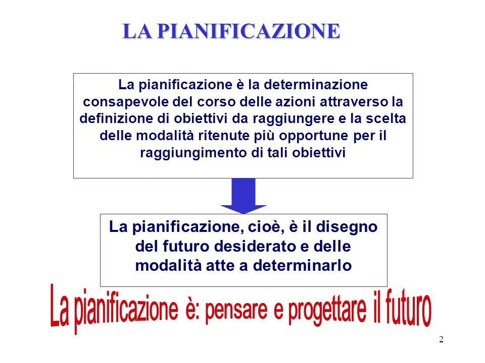 2 La pianificazione, cioè, è il disegno del futuro desiderato e delle modalità atte a determinarlo LA PIANIFICAZIONE La pianificazione è la determinaz