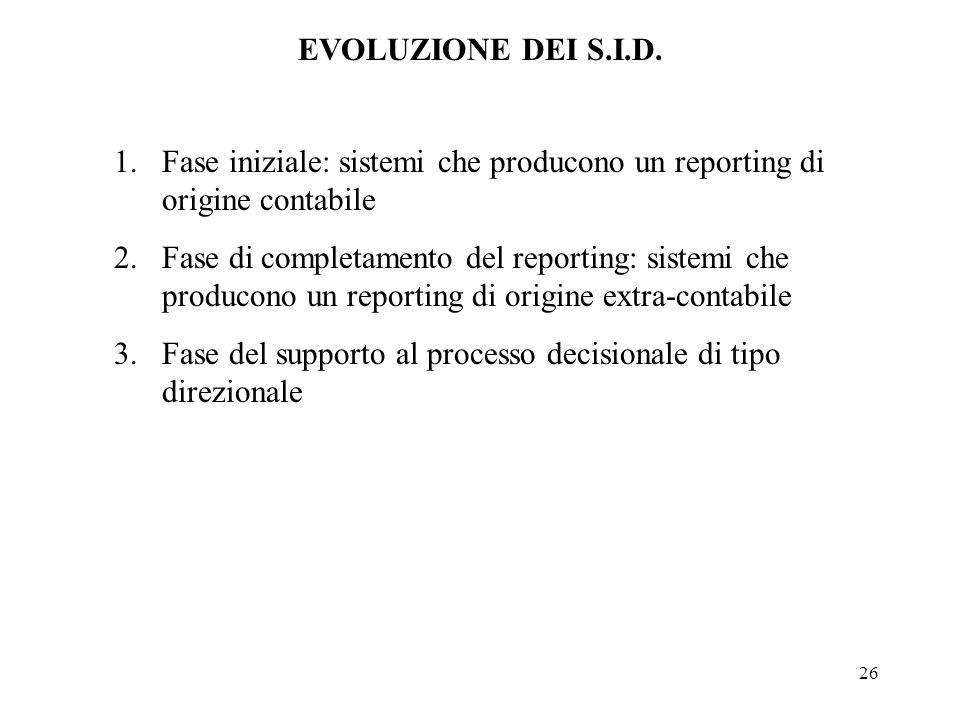 26 EVOLUZIONE DEI S.I.D. 1.Fase iniziale: sistemi che producono un reporting di origine contabile 2.Fase di completamento del reporting: sistemi che p