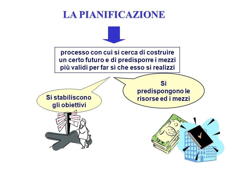 3 processo con cui si cerca di costruire un certo futuro e di predisporre i mezzi più validi per far sì che esso si realizzi Si predispongono le risor