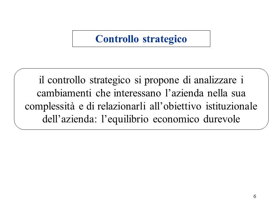 6 Controllo strategico il controllo strategico si propone di analizzare i cambiamenti che interessano lazienda nella sua complessità e di relazionarli