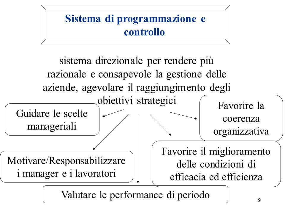 9 Sistema di programmazione e controllo sistema direzionale per rendere più razionale e consapevole la gestione delle aziende, agevolare il raggiungim