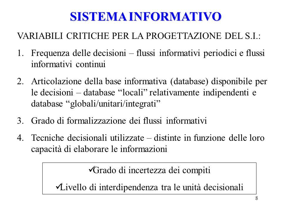 8 VARIABILI CRITICHE PER LA PROGETTAZIONE DEL S.I.: 1.Frequenza delle decisioni – flussi informativi periodici e flussi informativi continui 2.Articolazione della base informativa (database) disponibile per le decisioni – database locali relativamente indipendenti e database globali/unitari/integrati 3.Grado di formalizzazione dei flussi informativi 4.Tecniche decisionali utilizzate – distinte in funzione delle loro capacità di elaborare le informazioni Grado di incertezza dei compiti Livello di interdipendenza tra le unità decisionali