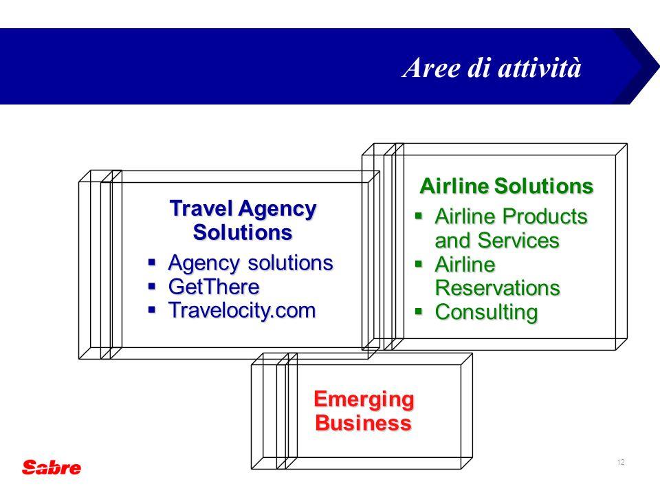 12 Aree di attività Travel Agency Solutions Agency solutions Agency solutions GetThere GetThere Travelocity.com Travelocity.com Airline Solutions Airl