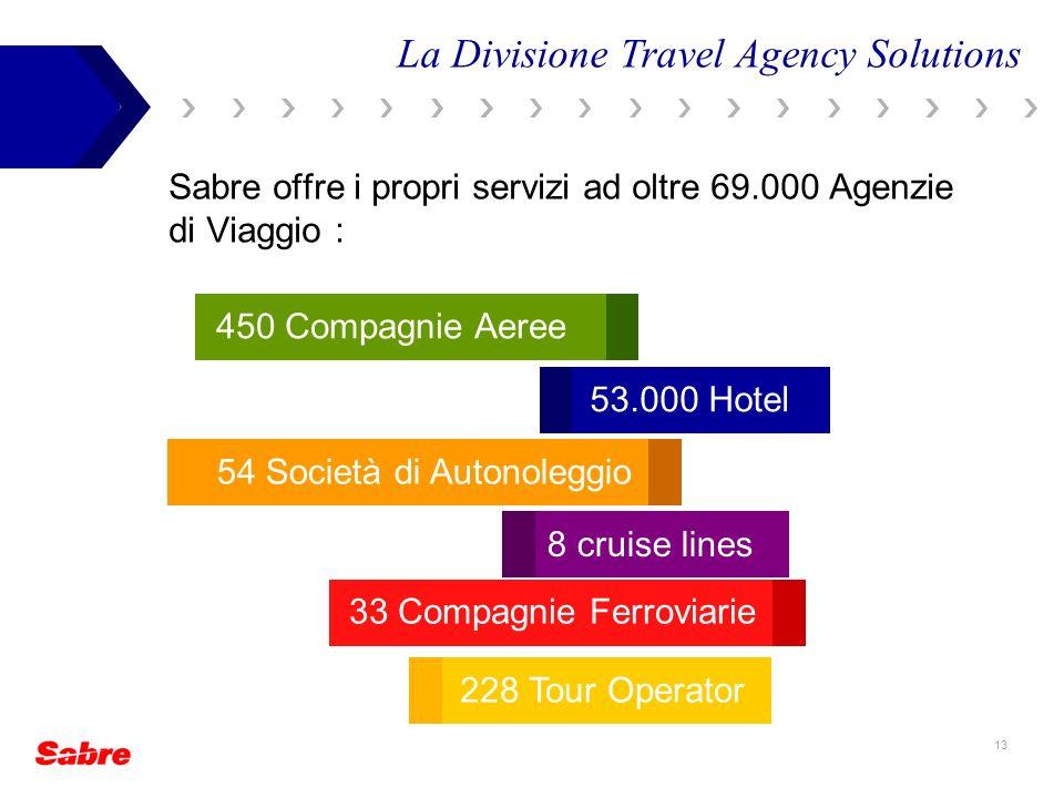13 33 Compagnie Ferroviarie Sabre offre i propri servizi ad oltre 69.000 Agenzie di Viaggio : La Divisione Travel Agency Solutions 450 Compagnie Aeree 53.000 Hotel 54 Società di Autonoleggio 8 cruise lines 228 Tour Operator
