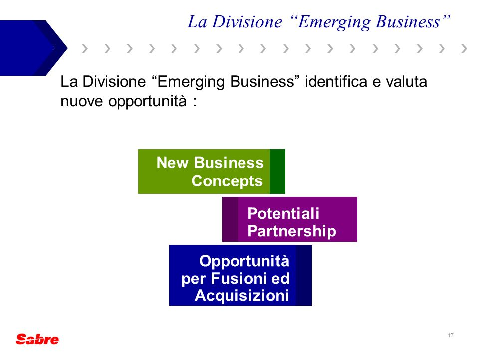 17 La Divisione Emerging Business identifica e valuta nuove opportunità : La Divisione Emerging Business New Business Concepts Potentiali Partnership Opportunità per Fusioni ed Acquisizioni New Business Concepts