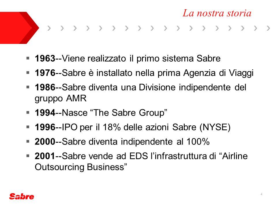 4 1963--Viene realizzato il primo sistema Sabre 1976--Sabre è installato nella prima Agenzia di Viaggi 1986--Sabre diventa una Divisione indipendente del gruppo AMR 1994--Nasce The Sabre Group 1996--IPO per il 18% delle azioni Sabre (NYSE) 2000--Sabre diventa indipendente al 100% 2001--Sabre vende ad EDS linfrastruttura di Airline Outsourcing Business La nostra storia