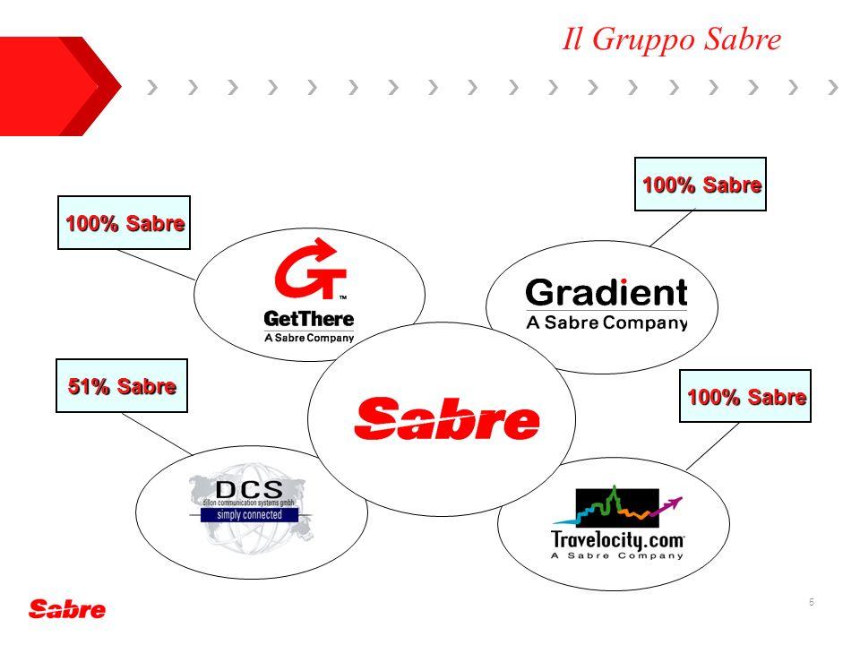 5 Il Gruppo Sabre 100% Sabre 51% Sabre