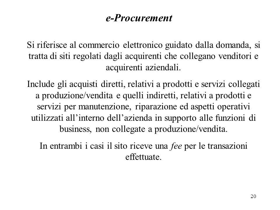 20 e-Procurement Si riferisce al commercio elettronico guidato dalla domanda, si tratta di siti regolati dagli acquirenti che collegano venditori e ac
