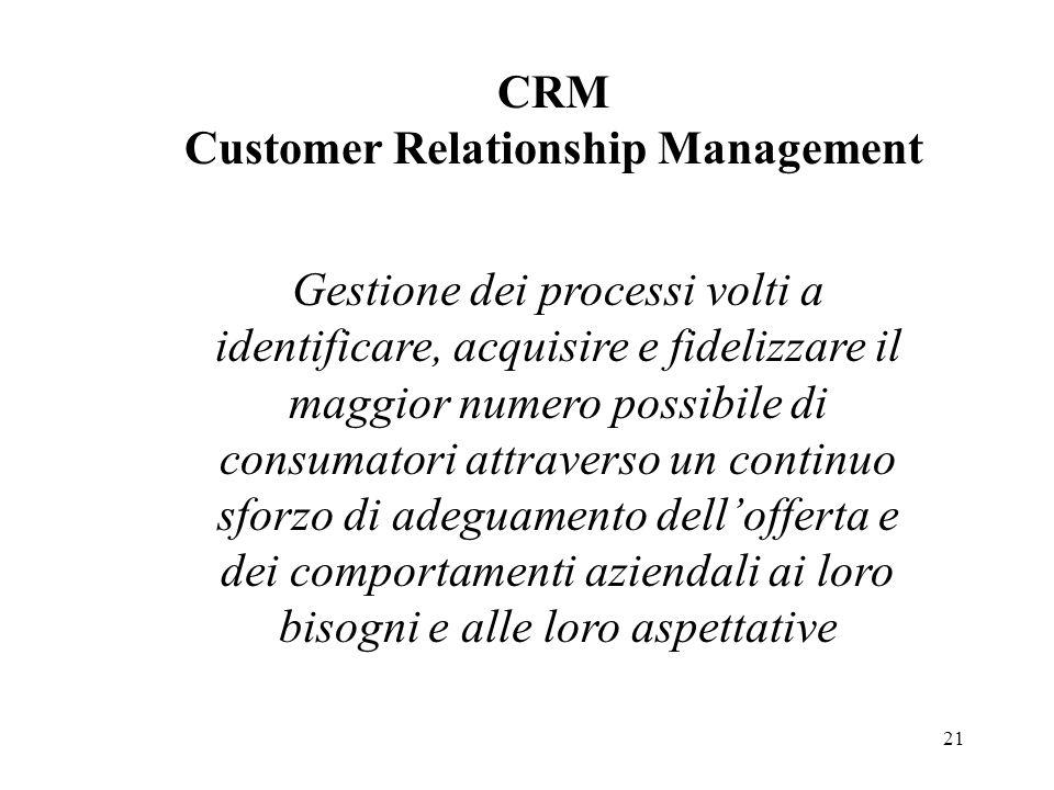 21 CRM Customer Relationship Management Gestione dei processi volti a identificare, acquisire e fidelizzare il maggior numero possibile di consumatori