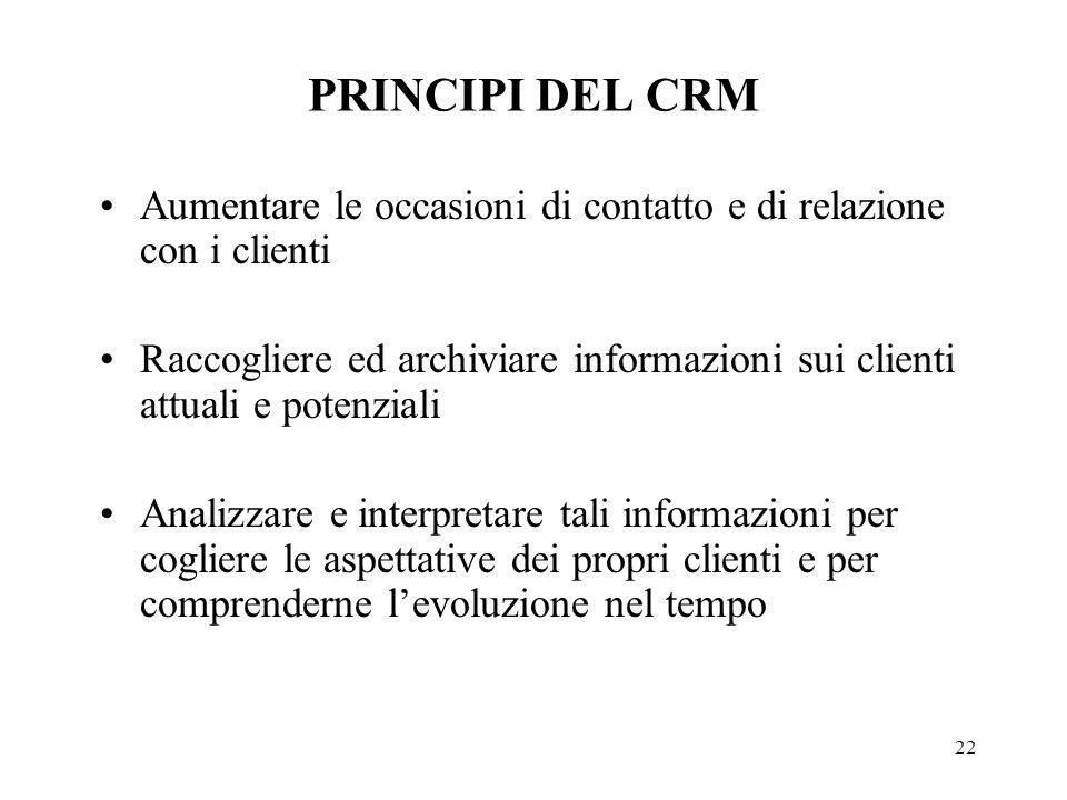 22 PRINCIPI DEL CRM Aumentare le occasioni di contatto e di relazione con i clienti Raccogliere ed archiviare informazioni sui clienti attuali e poten