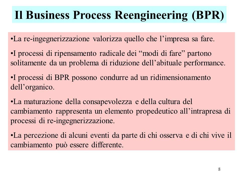8 Il Business Process Reengineering (BPR) La re-ingegnerizzazione valorizza quello che limpresa sa fare. I processi di ripensamento radicale dei modi