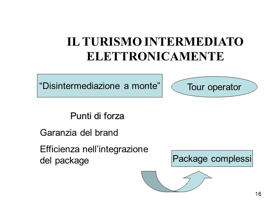 16 IL TURISMO INTERMEDIATO ELETTRONICAMENTE Disintermediazione a monte Tour operator Punti di forza Garanzia del brand Efficienza nellintegrazione del