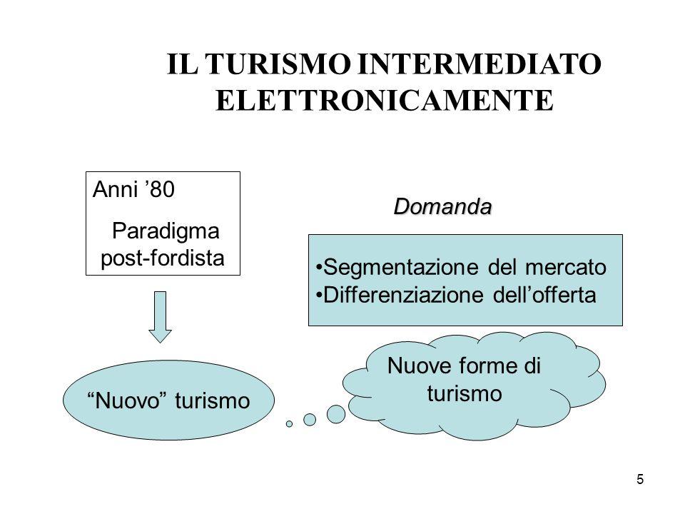 5 IL TURISMO INTERMEDIATO ELETTRONICAMENTE Anni 80 Paradigma post-fordista Nuovo turismo Segmentazione del mercato Differenziazione dellofferta Domand