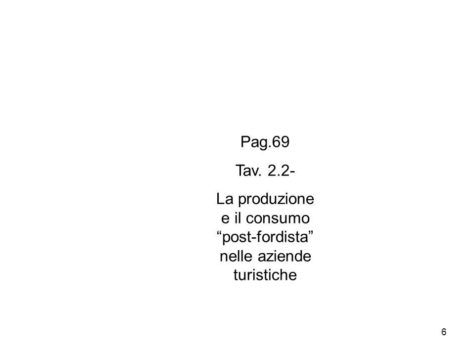 6 Pag.69 Tav. 2.2- La produzione e il consumo post-fordista nelle aziende turistiche