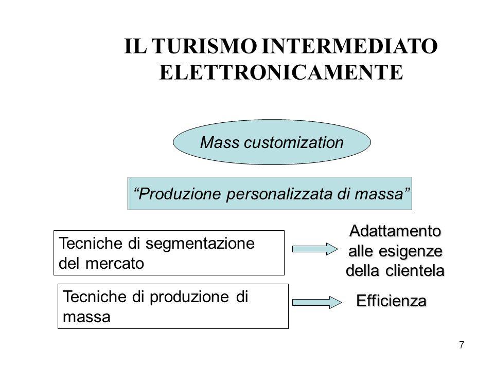 7 IL TURISMO INTERMEDIATO ELETTRONICAMENTE Produzione personalizzata di massa Mass customization Tecniche di segmentazione del mercato Efficienza Adat