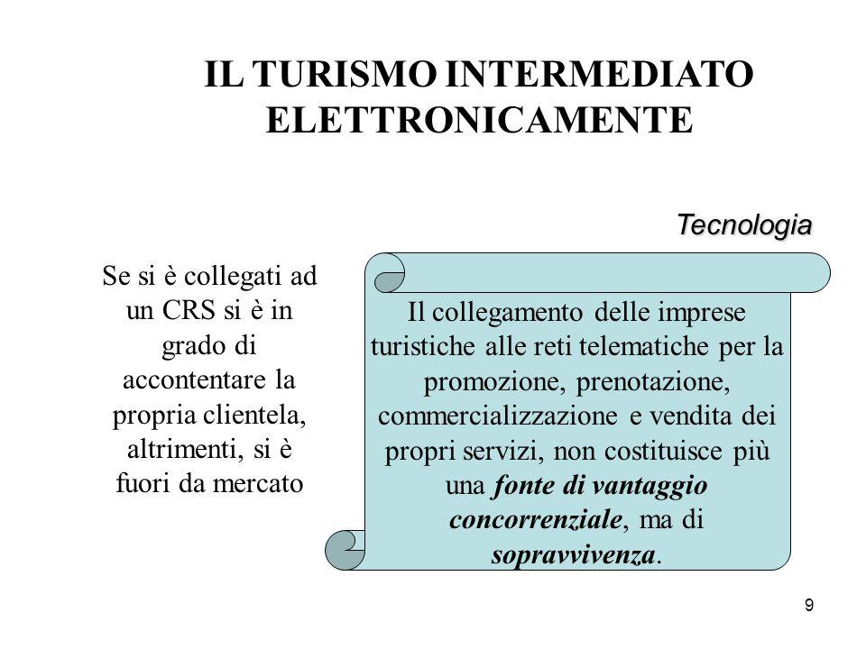 9 IL TURISMO INTERMEDIATO ELETTRONICAMENTE Tecnologia Il collegamento delle imprese turistiche alle reti telematiche per la promozione, prenotazione,