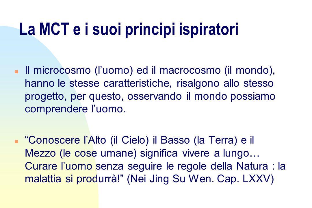 La MCT e i suoi principi ispiratori n Il microcosmo (luomo) ed il macrocosmo (il mondo), hanno le stesse caratteristiche, risalgono allo stesso progetto, per questo, osservando il mondo possiamo comprendere luomo.