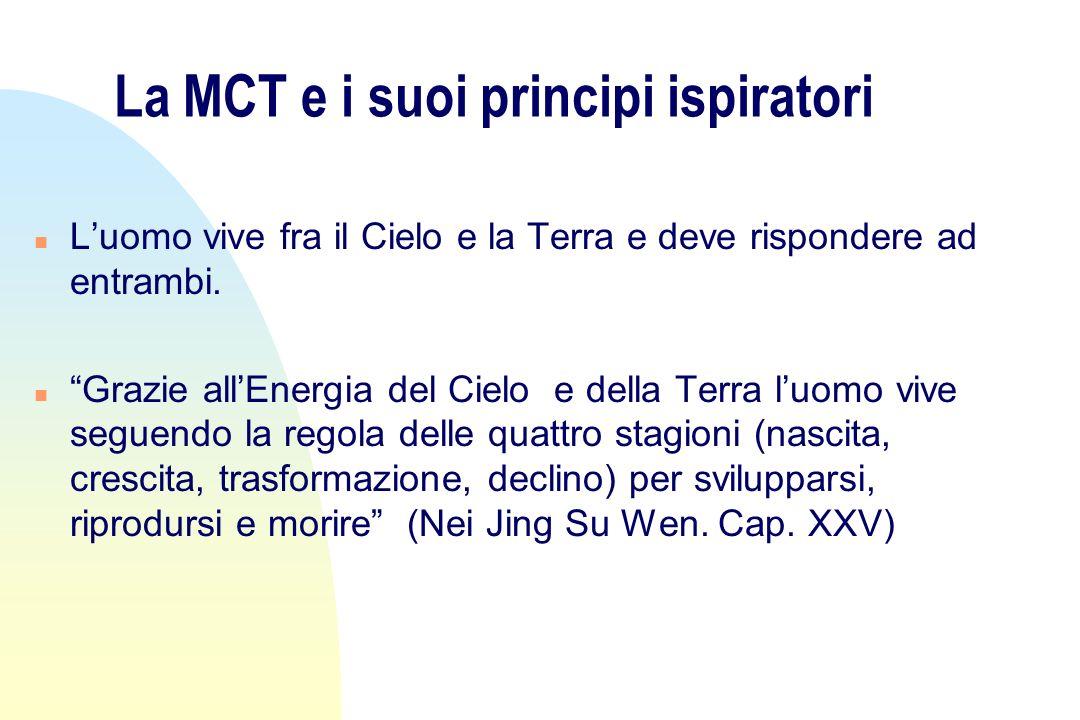 La MCT e i suoi principi ispiratori n Luomo vive fra il Cielo e la Terra e deve rispondere ad entrambi.