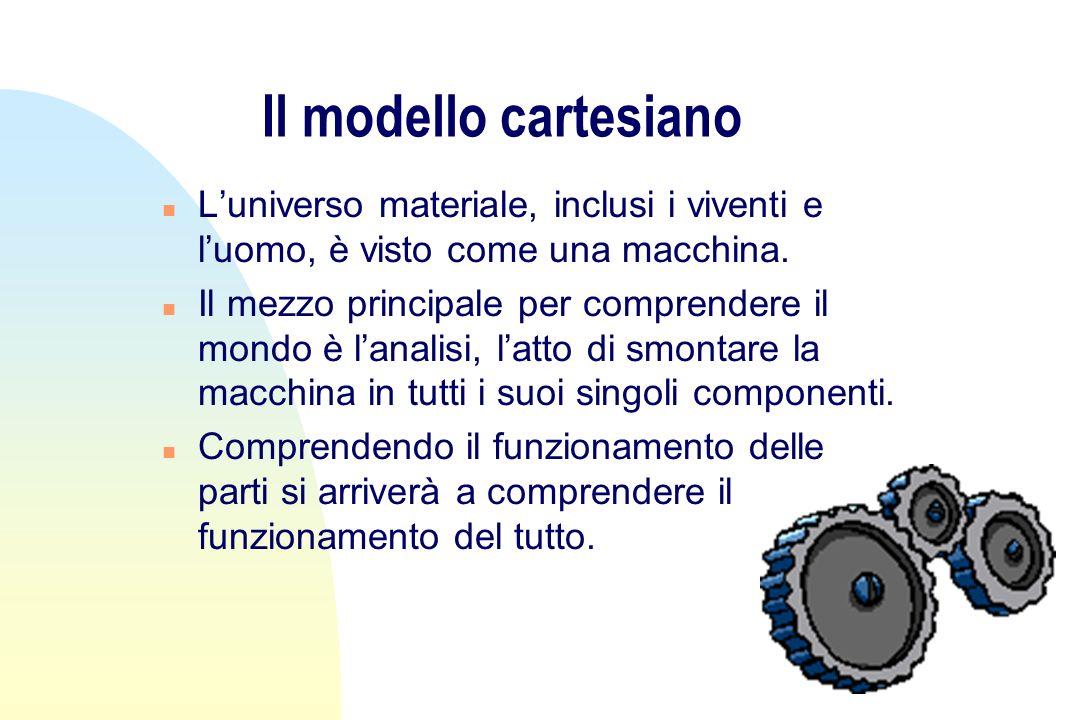 Il modello cartesiano n Luniverso materiale, inclusi i viventi e luomo, è visto come una macchina.