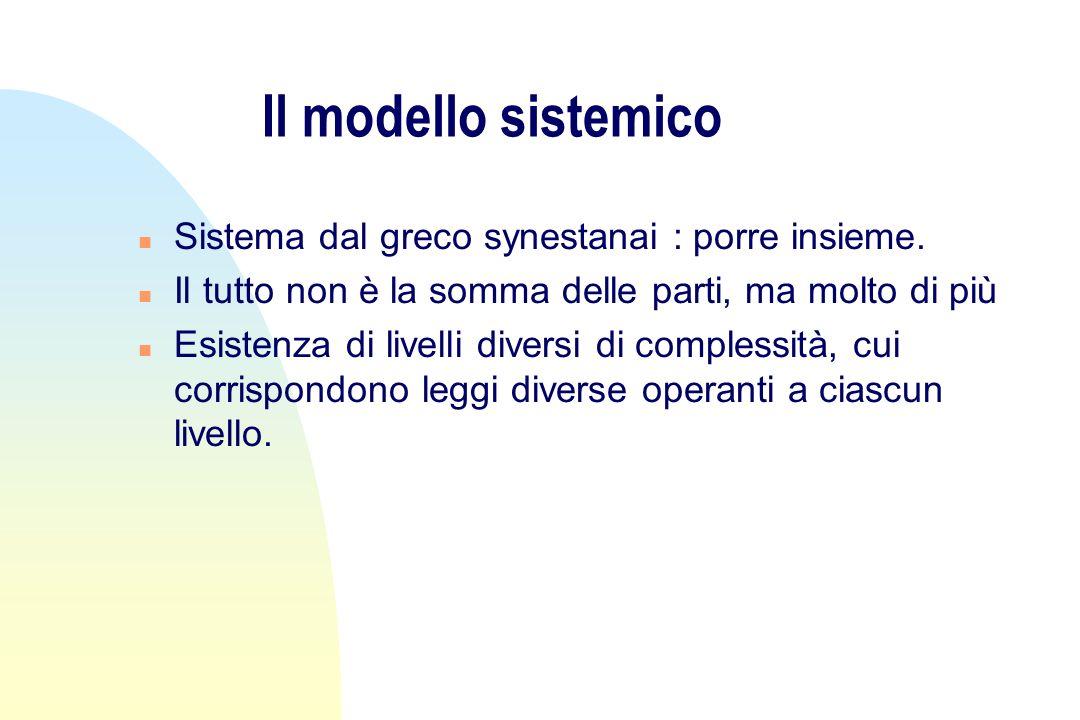 Il modello sistemico n Sistema dal greco synestanai : porre insieme.