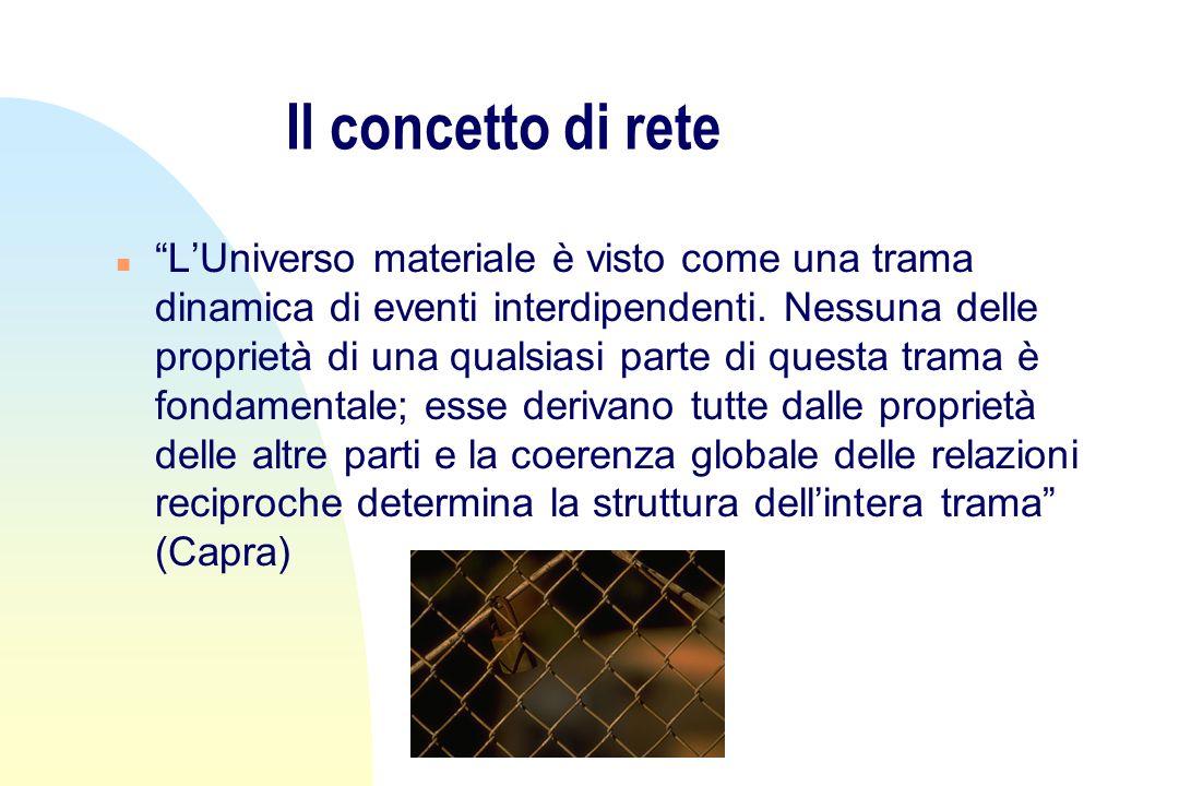Il concetto di rete n LUniverso materiale è visto come una trama dinamica di eventi interdipendenti.