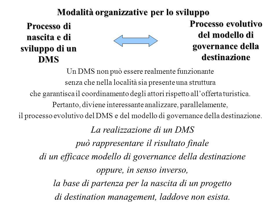 Processo di nascita e di sviluppo di un DMS Processo evolutivo del modello di governance della destinazione La realizzazione di un DMS può rappresentare il risultato finale di un efficace modello di governance della destinazione oppure, in senso inverso, la base di partenza per la nascita di un progetto di destination management, laddove non esista.