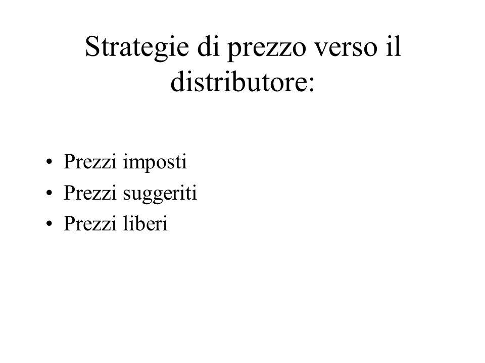 Strategie di prezzo verso il distributore: Prezzi imposti Prezzi suggeriti Prezzi liberi